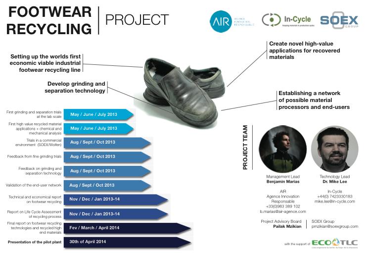 footwear-recycling-AIR-In-Cycle-SOEX